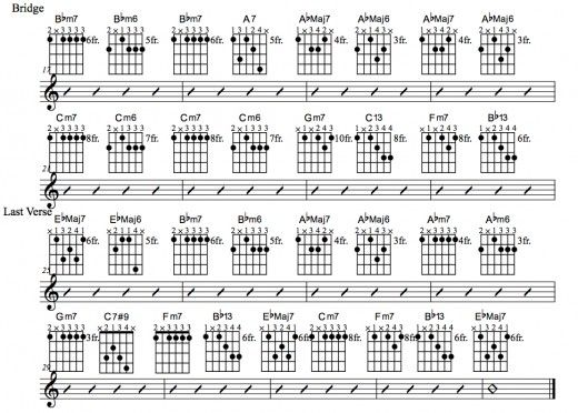 Jazz Guitar Lessons • Misty Chord Chart | Western Swing Chords in ...