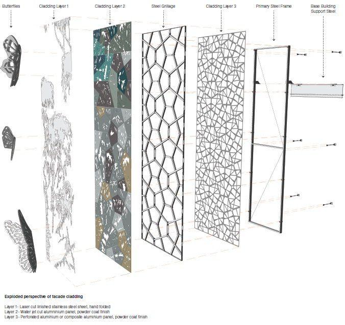 facade mesh detail