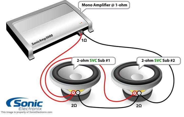 Car Amplifier Wiring Diagram Installation Car audio