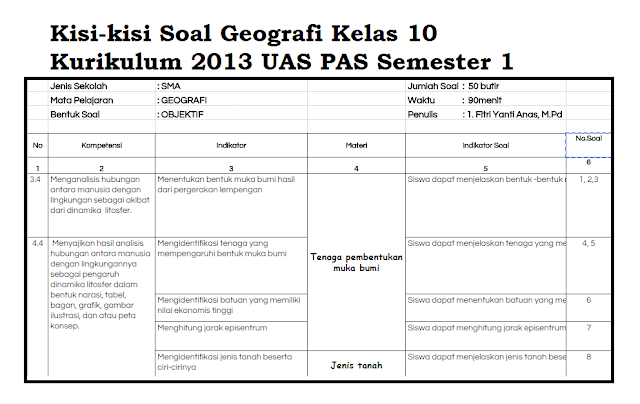 Kisi Kisi Soal Pas Uas Semester 1 Geografi Kelas 10 Kurikulum 2013 Prototype Semester