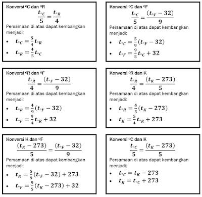 Materi Kelas Vii Suhu Dan Pemuaian Fisika Fisika Ilmu Pengetahuan Alam Buku Tulis
