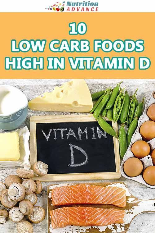 The Top 20 Foods High In Vitamin D3 Vitamin D Rich Food Low Carb Recipes Vitamin D