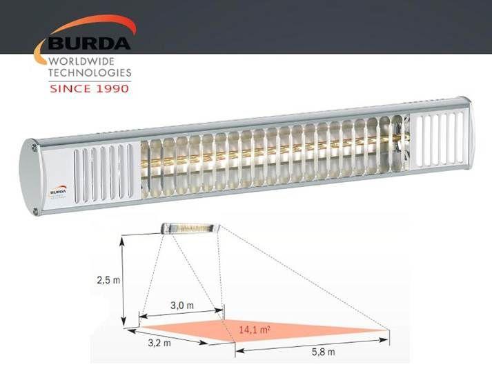 Plafoniere Constanta : Incalzitoare infrarosu burda heating systems constanta ro pinterest