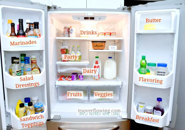 Get it Organized Refrigerator - Its Overflowing - Simply Inspired