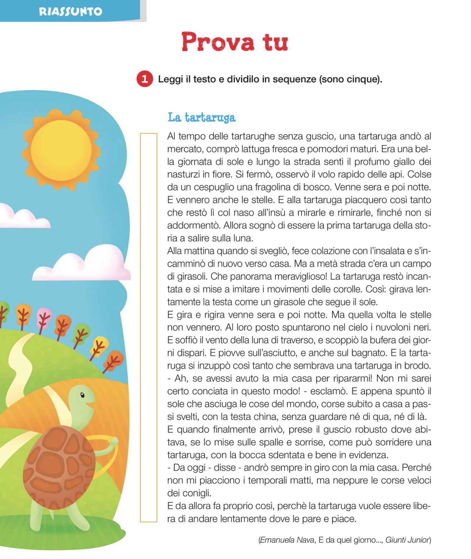 Pin Di Ramina Issaghi Su Learning Italian Nel