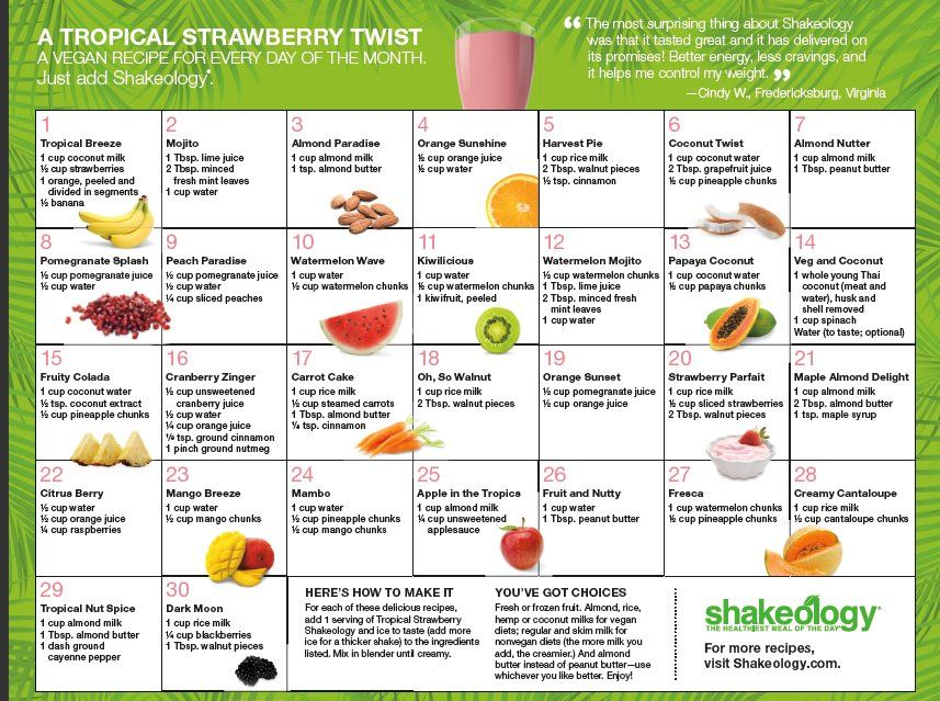 Tropical Strawberry Shakeology Recipe Calendar Dandk