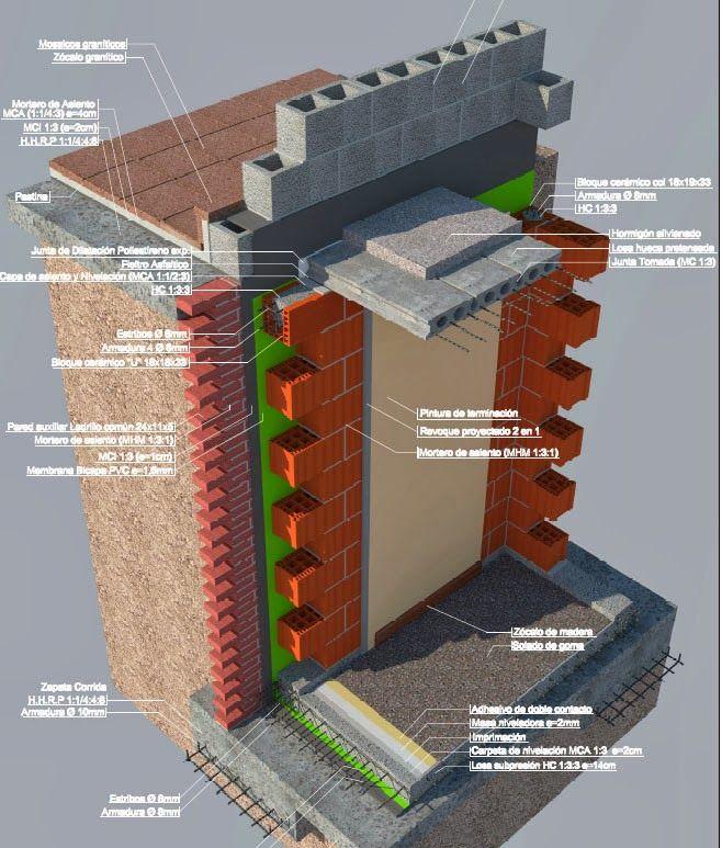 Detalles Constructivos Submuracion con supresion Construcciones ...