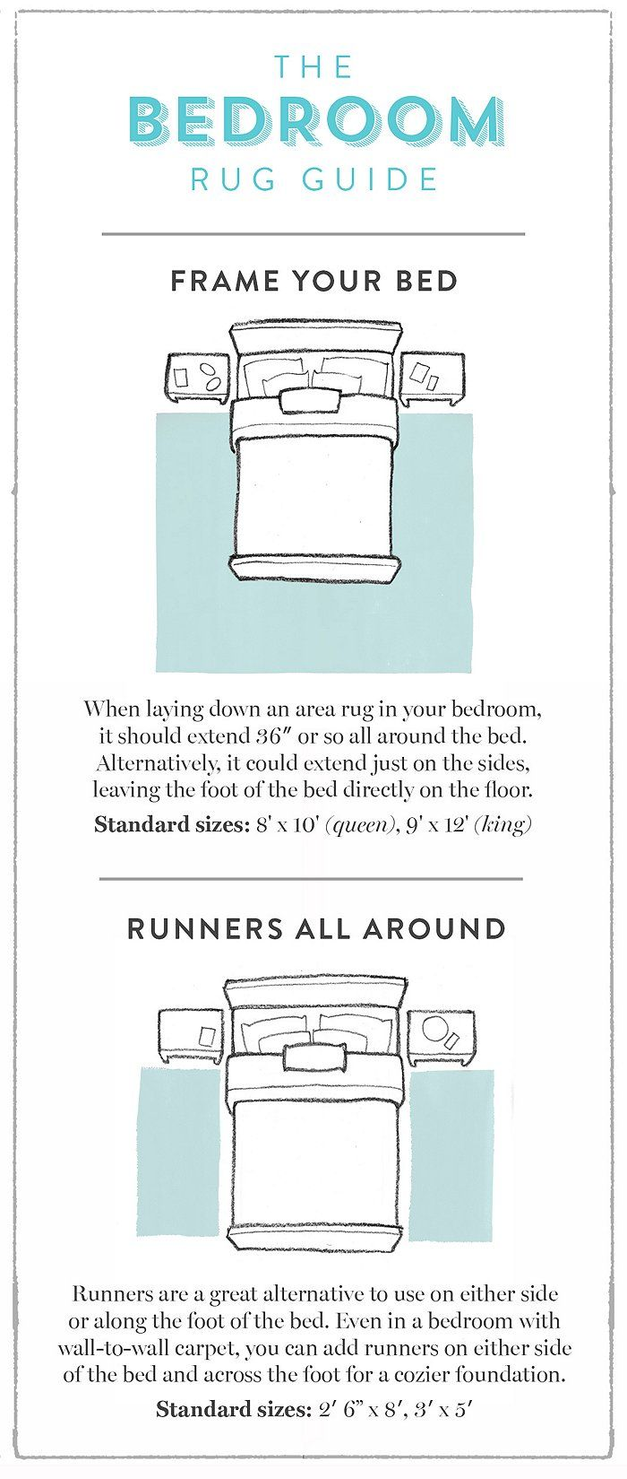 How to choose the right size rug runners infographic for Bed placement in small room