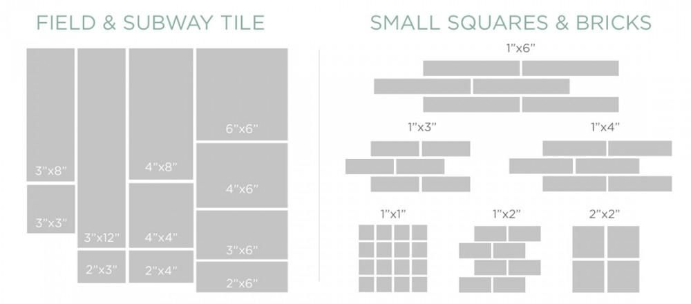 tile size for small kitchen