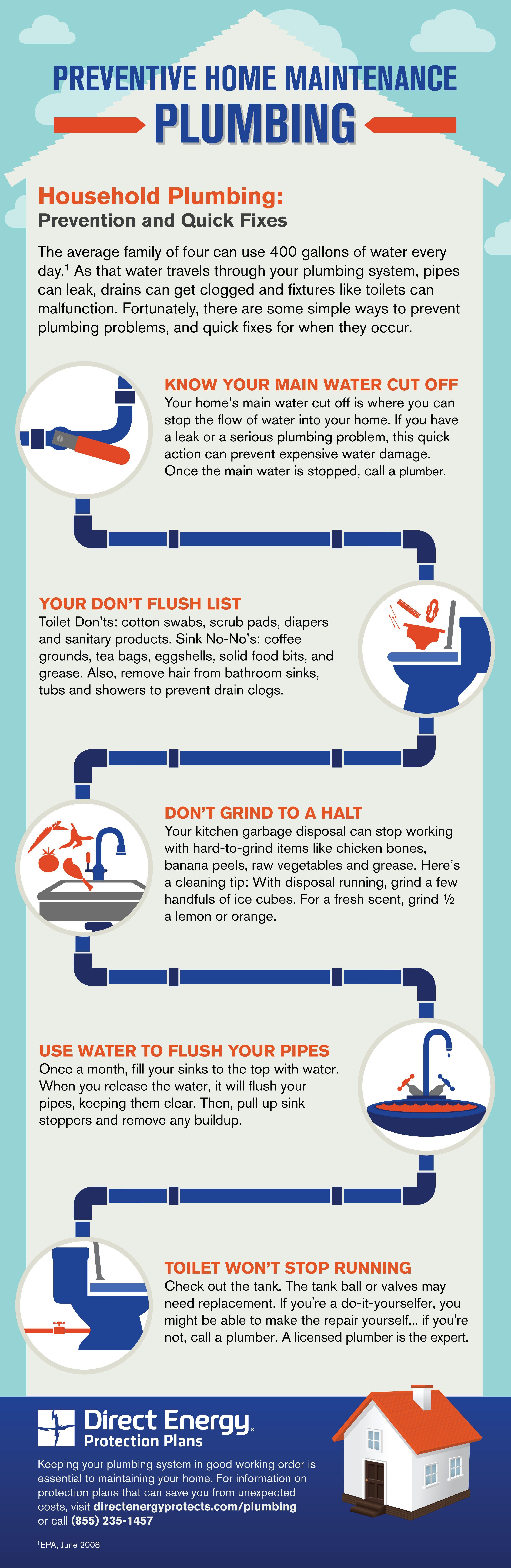 Ontario California Plumbing Heating And Air Conditioning Plumbing Problems Home Maintenance Plumbing Emergency
