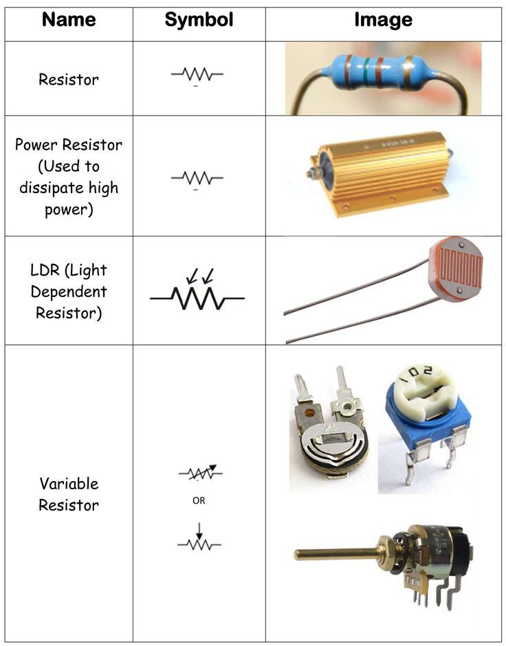 electronic components identification chart - Google Search | caples ...