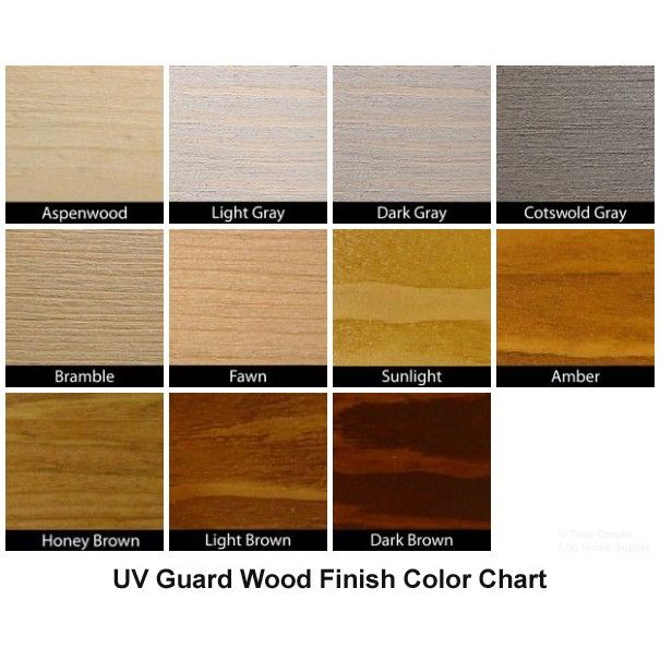 Uv Guard Wood Finish With Images Staining Interior