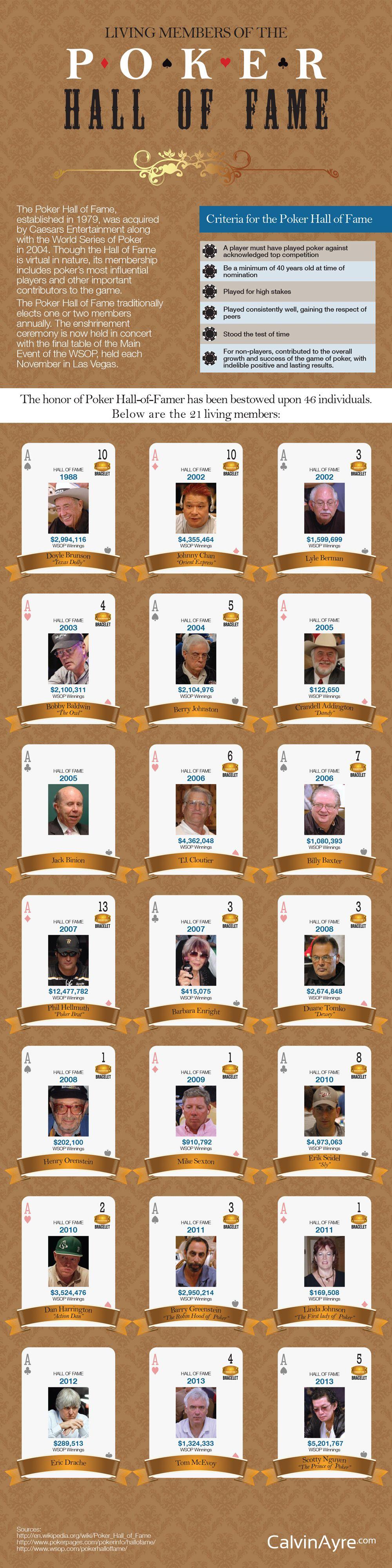 34++ Dealers choice poker games list mode