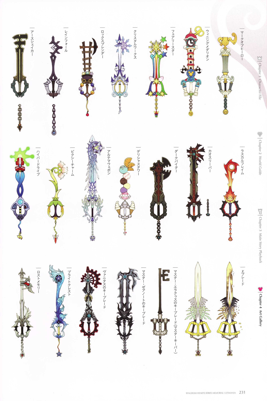 Bbs 03 Png 1998 3001 Kingdom Hearts Keyblade Vanitas Kingdom Hearts Kingdom Hearts Wallpaper