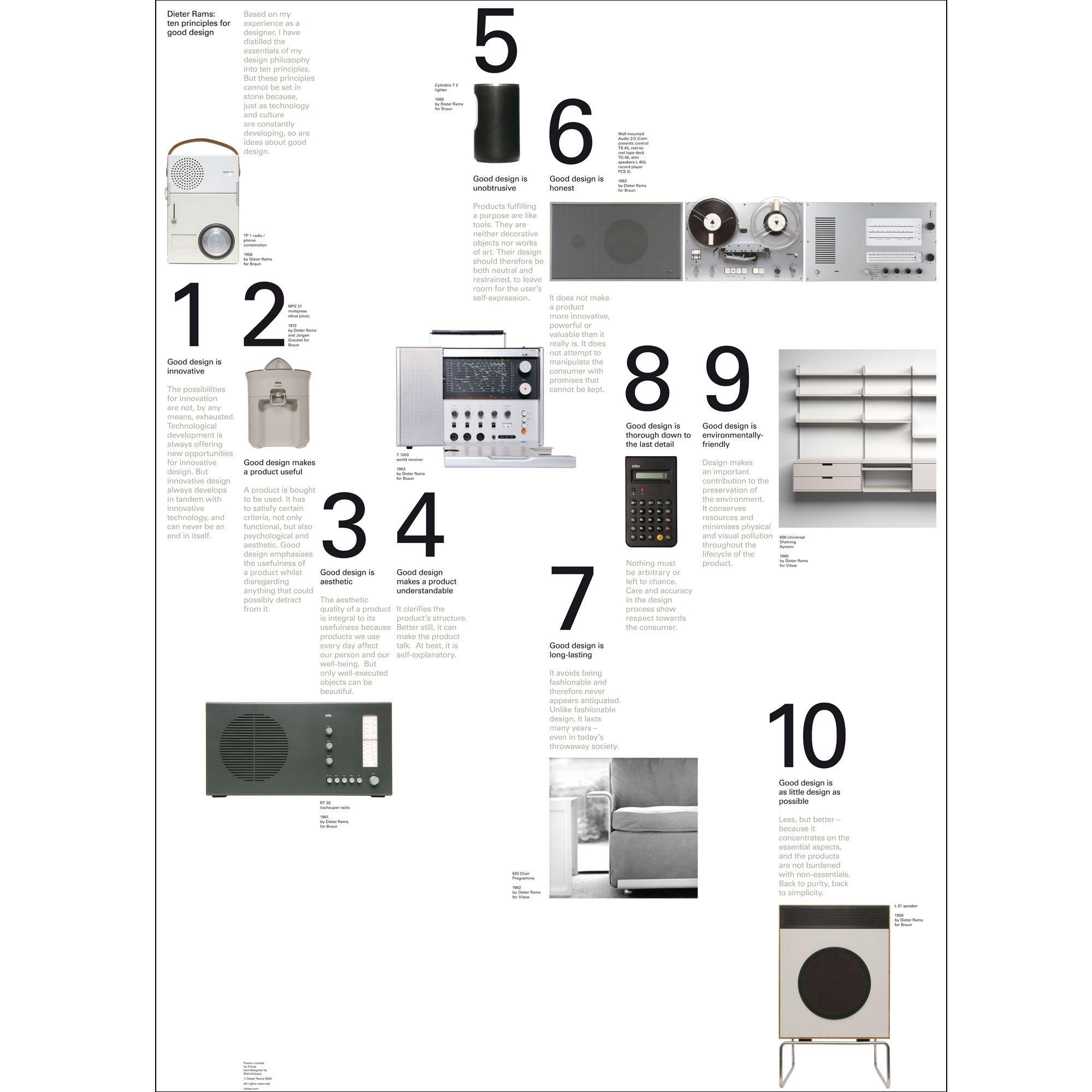 Dieter Rams - Design Principles