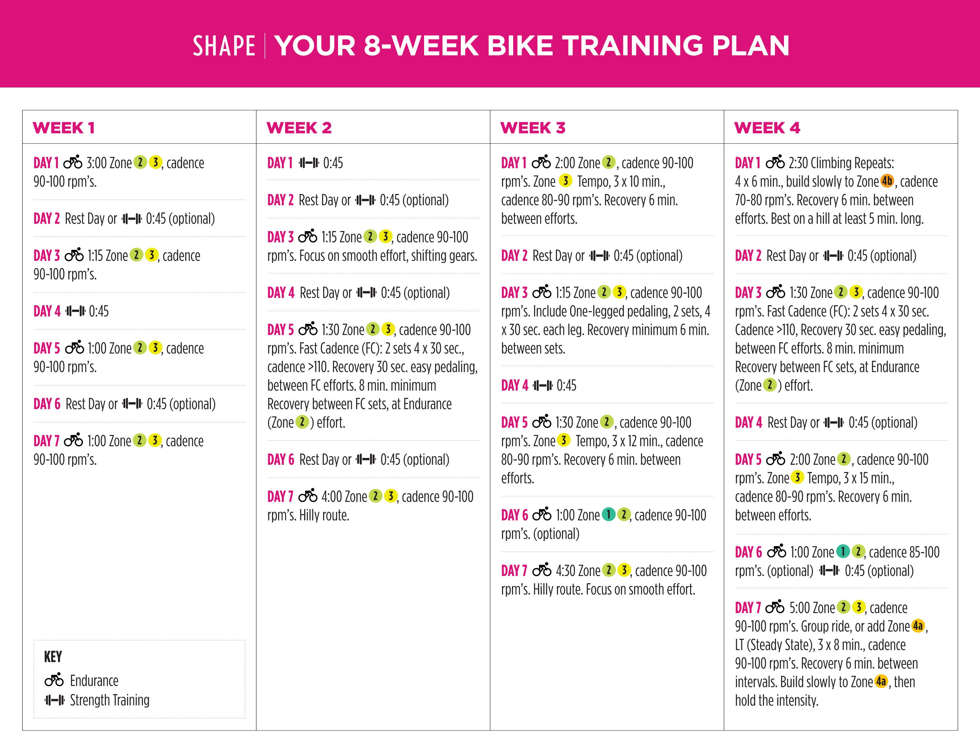 Become A Stronger Cyclist In 8 Weeks
