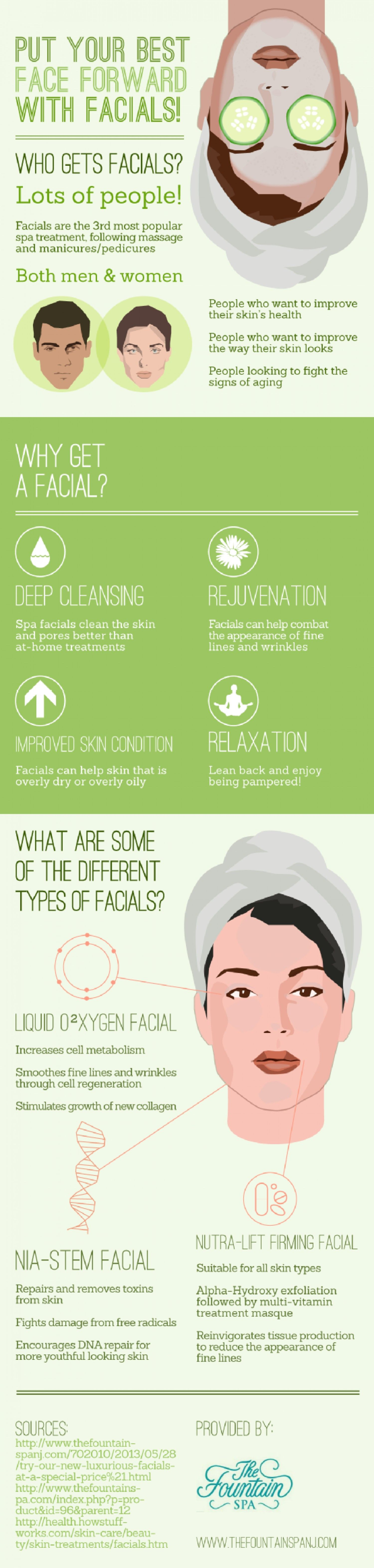 Put Your Best Face Forward With Facials Visual Ly Best Face Products Facial Skin Care Treatments