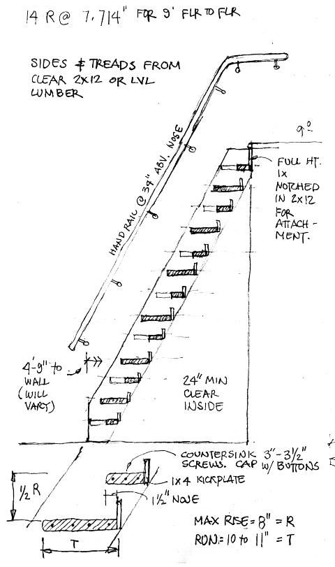 Alternate Tread Ladder Stair Or Jefferson Stair Like The