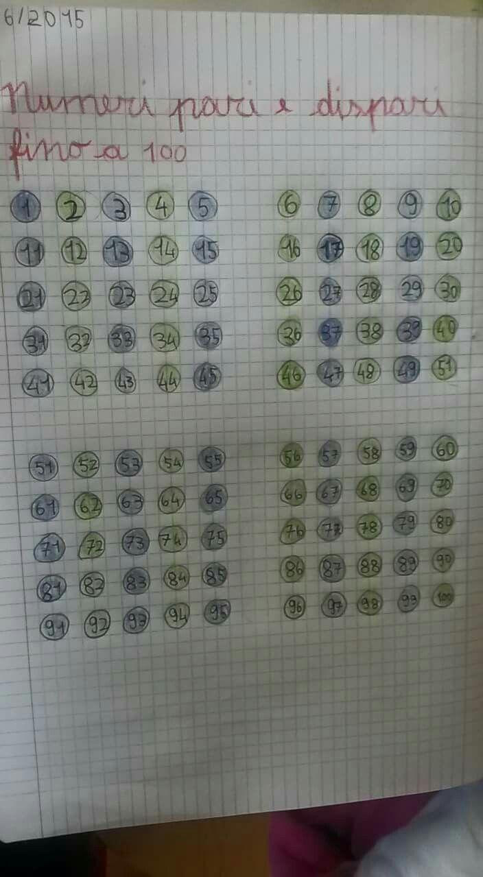 finest selection d4efe 2d158 Numeri pari e dispari   MATEMATICA   Lezioni di matematica ...