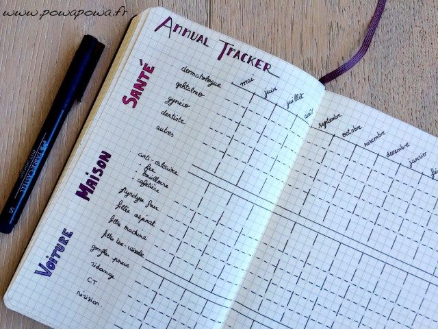 Annual Tracker Bullet Journal Rajouter Antipuces Chat
