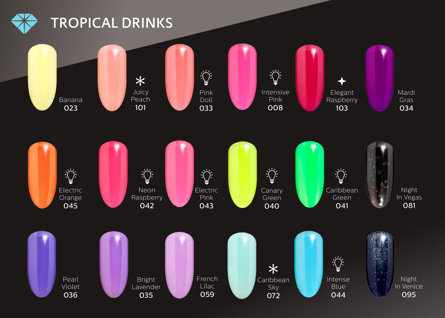 Semilac Tropical Drinks Barbie Pink Nails Tropical Drink Opi Gel Nails