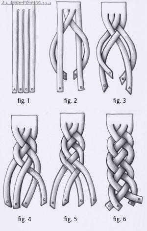 Zauberhafte DIY vier Braid Sting. Ausgezeichnete Seite mit klaren Zeichnungen von anderen Zöp…