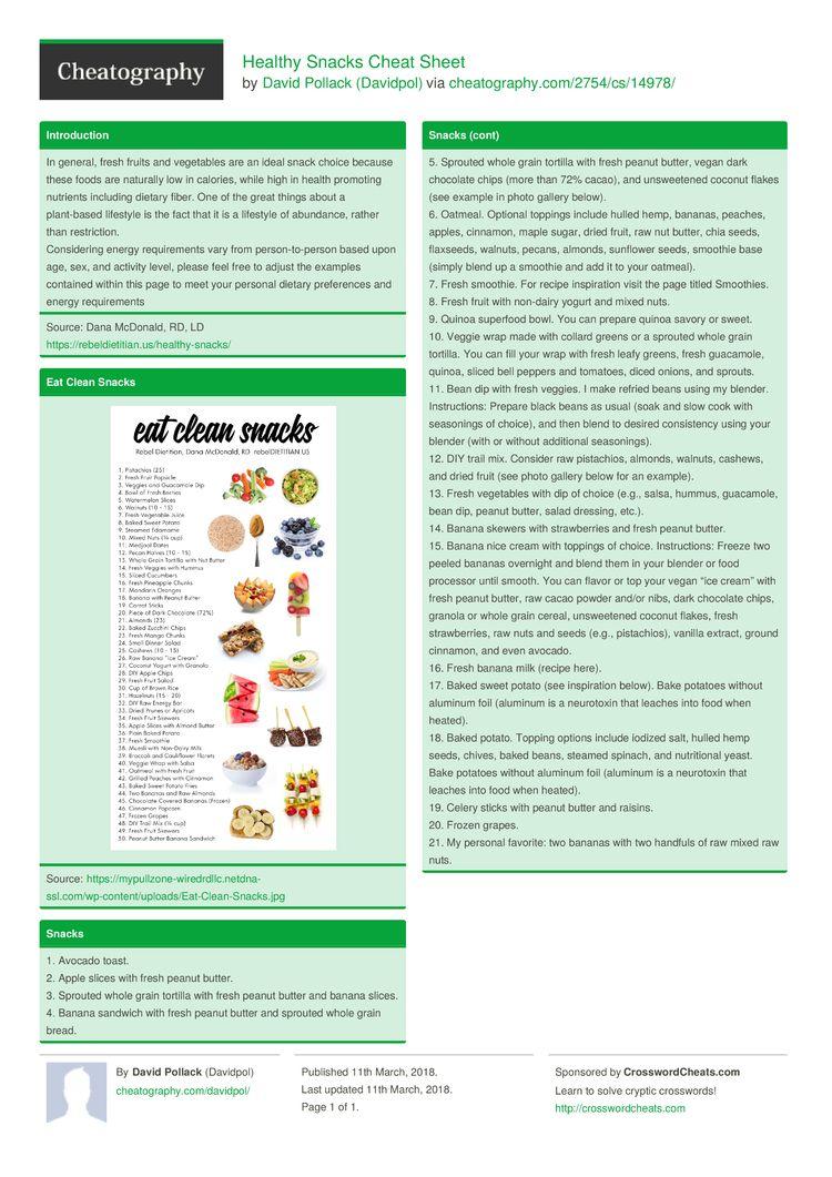 Healthy Snacks Cheat Sheet by Davidpol http//www