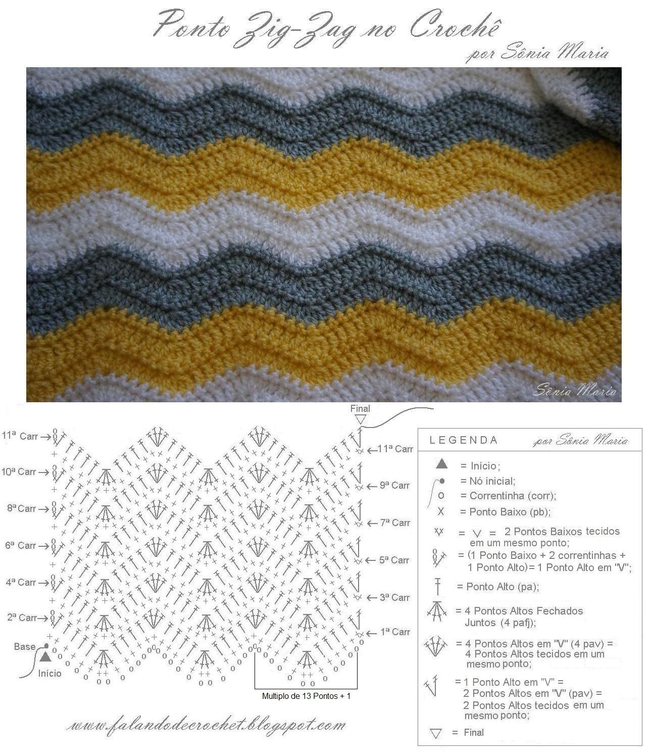 FALANDO DE CROCHET: MANTA DE CROCHE ZIG-ZAG - OLIVIA (crochet ripple ...