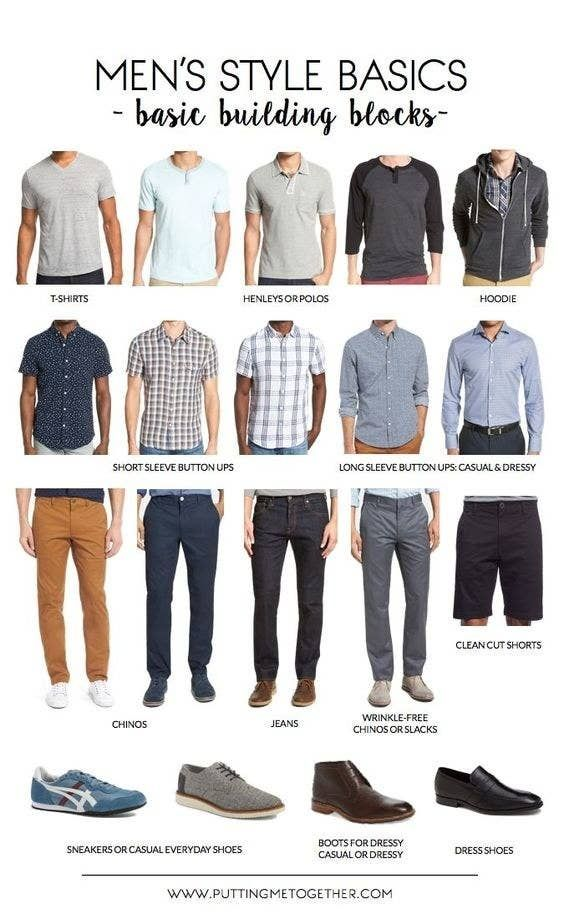 31 Simple Style Cheat Sheets For Guys Who Don't Know WTF They're Doing – Homme