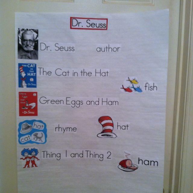 Dr. Seuss vocab chart