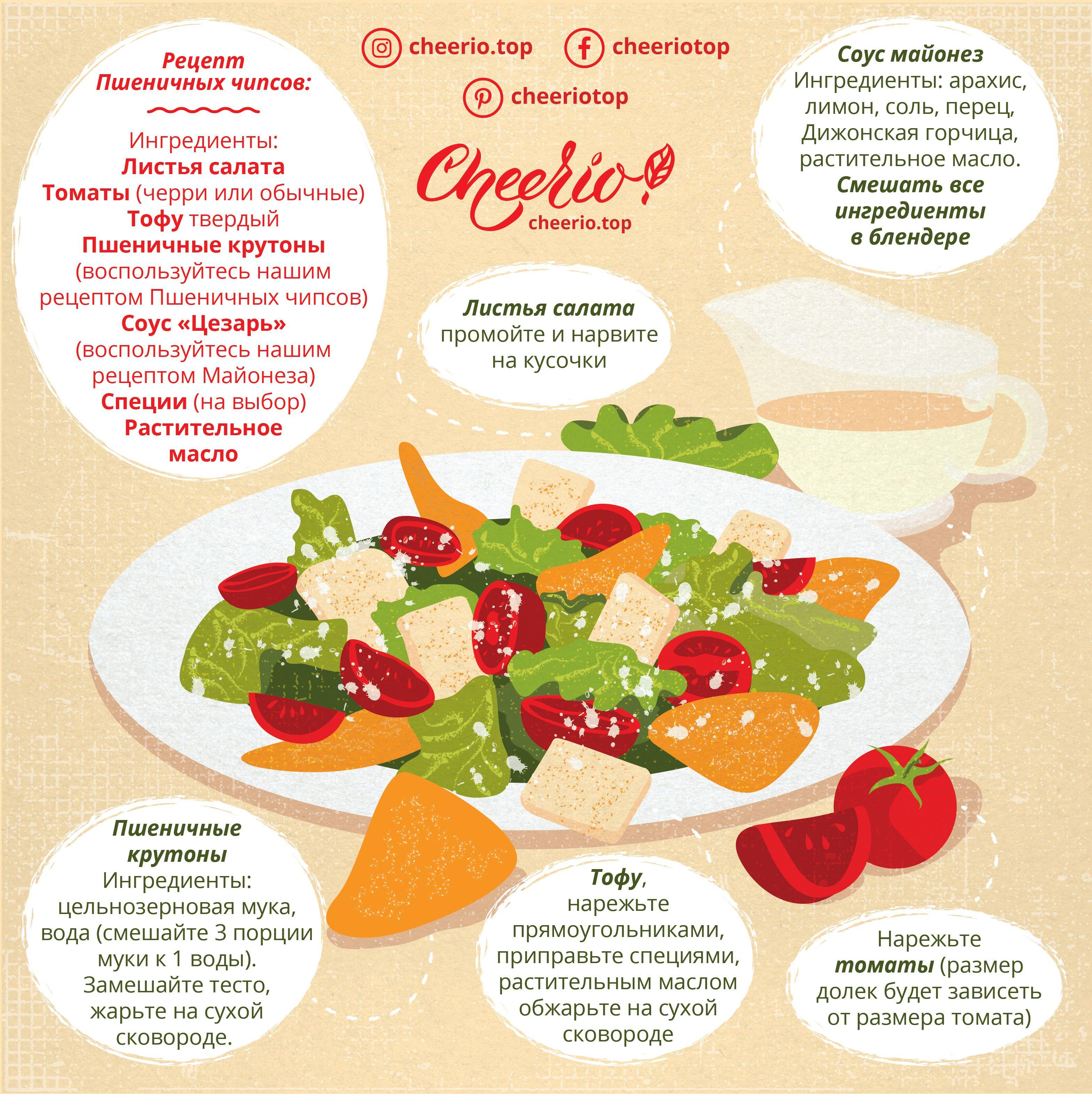 Рецепт салатов в картинках