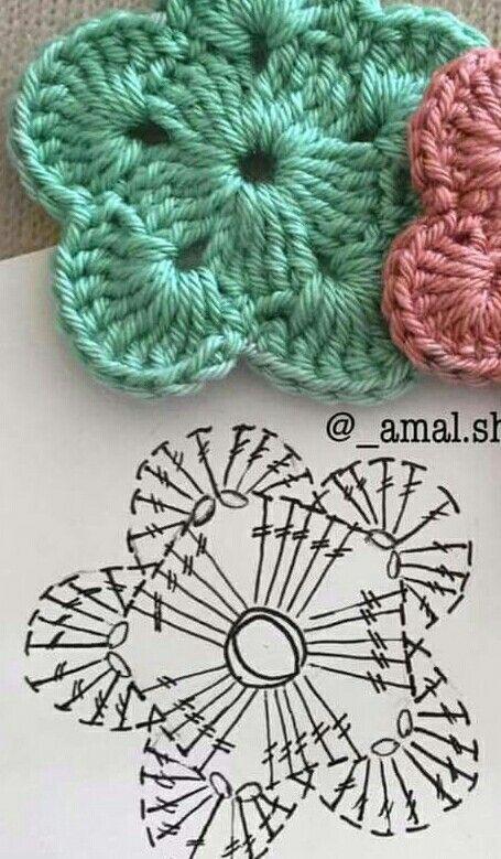 Crochet Flower Crochet Pattern Stitches Pinterest Crochet