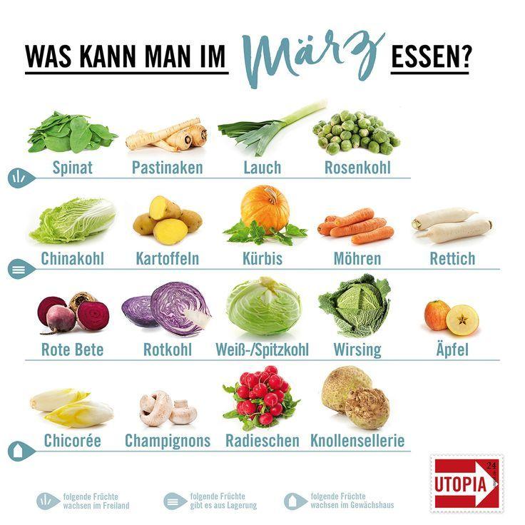 Saisonkalender: Das gibt's im März - Utopia.de