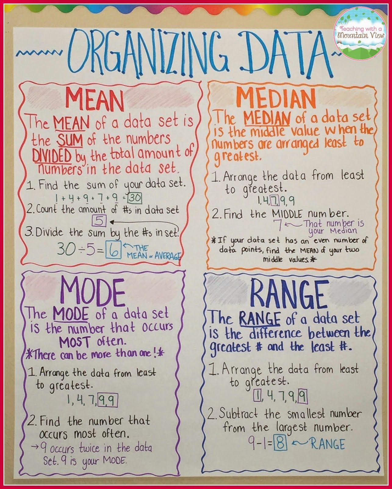 worksheet Mean Median Mode Range oreo stacking contest for mean median mode lesson data range collection anchor chart