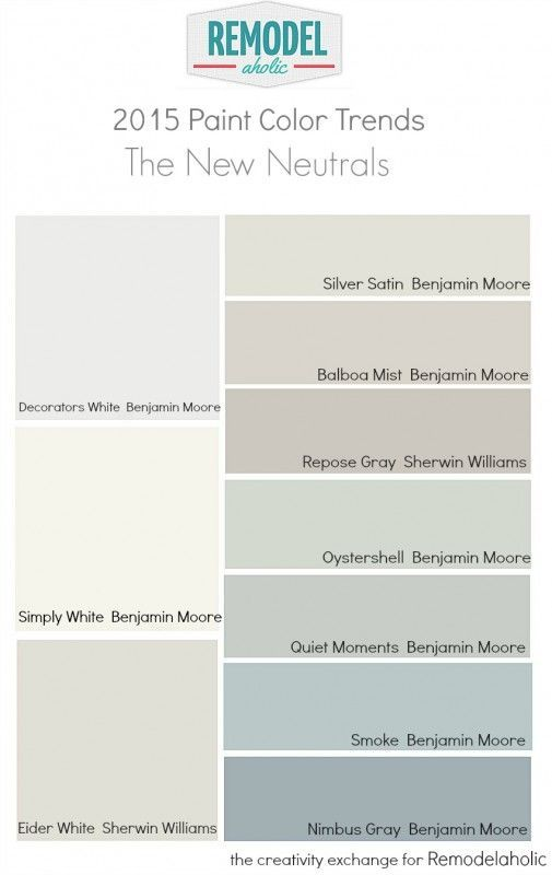 2015 Favorite Paint Color Trends: The New Neutrals. The Creativity Exchange  For Balboa Mist, Repose Gray, Oystershell Or Smoke For The Back Of The  Front ...