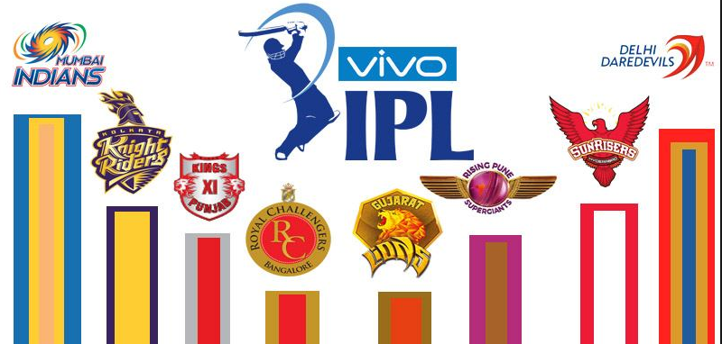 ipl 2016 schedule ipl 2016 matches list vivo ipl 9 fixture vivo