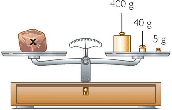Peso especifico Propiedades químicas y físicas Pinterest - new tabla periodica lenntech