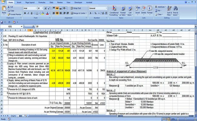 download excel sheet to estimate the road construction