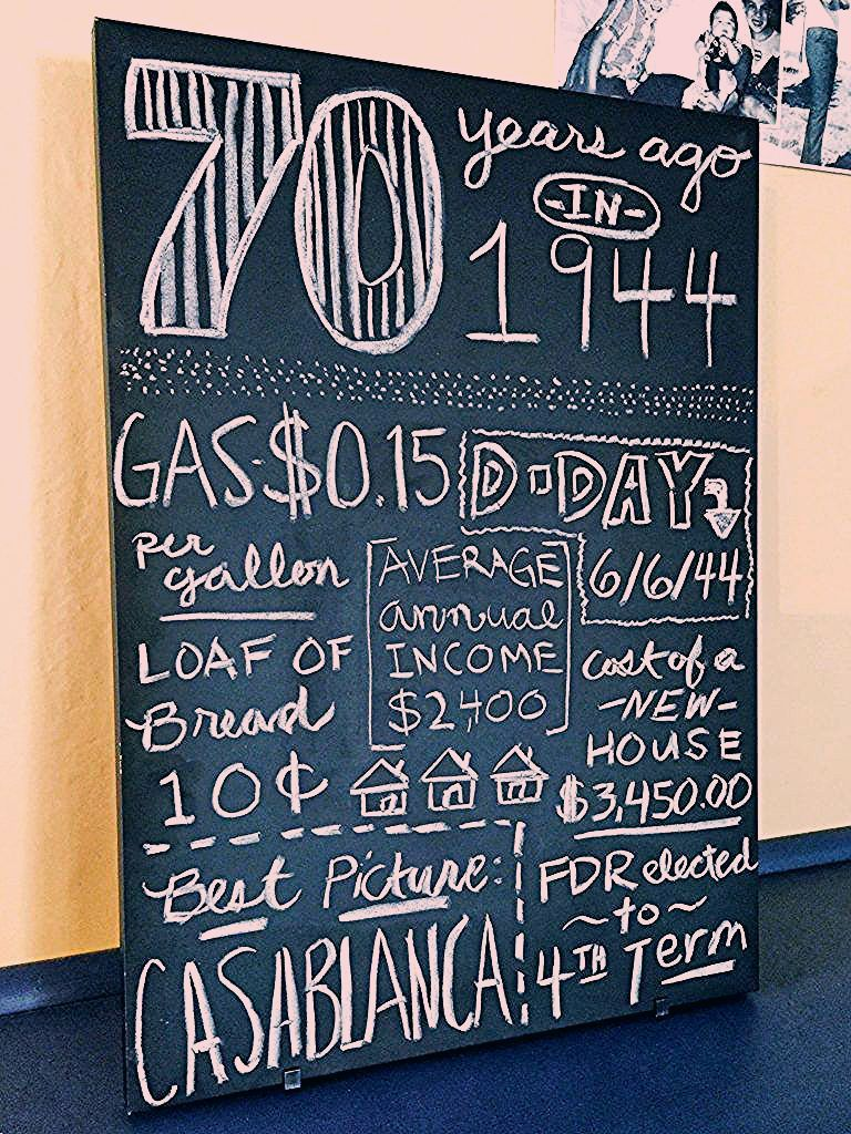 Photo of 70th Birthday Party Ideas: Personalized Chalkboard Signs for Décor by Fab Everyday!