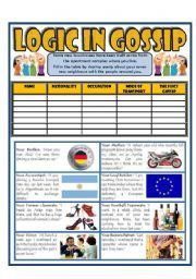 english worksheet logic in gossip reported speech logic game 5pgs inc cards english. Black Bedroom Furniture Sets. Home Design Ideas