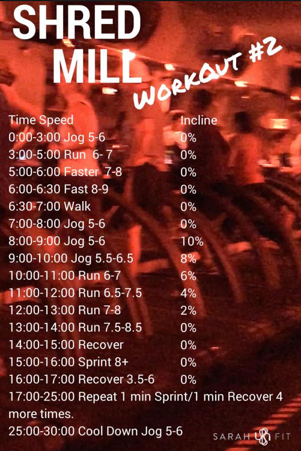 Blast Fat & Get Fast – Shred Mill Workout #2