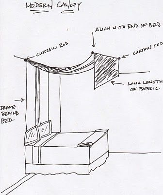 The above drawing is the directions for creating DIY