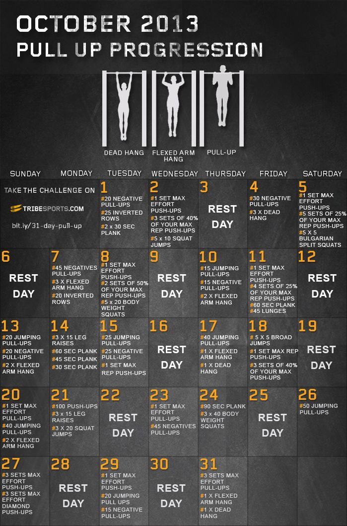 Pull Up Workout Chart Images & Pictures - Becuo