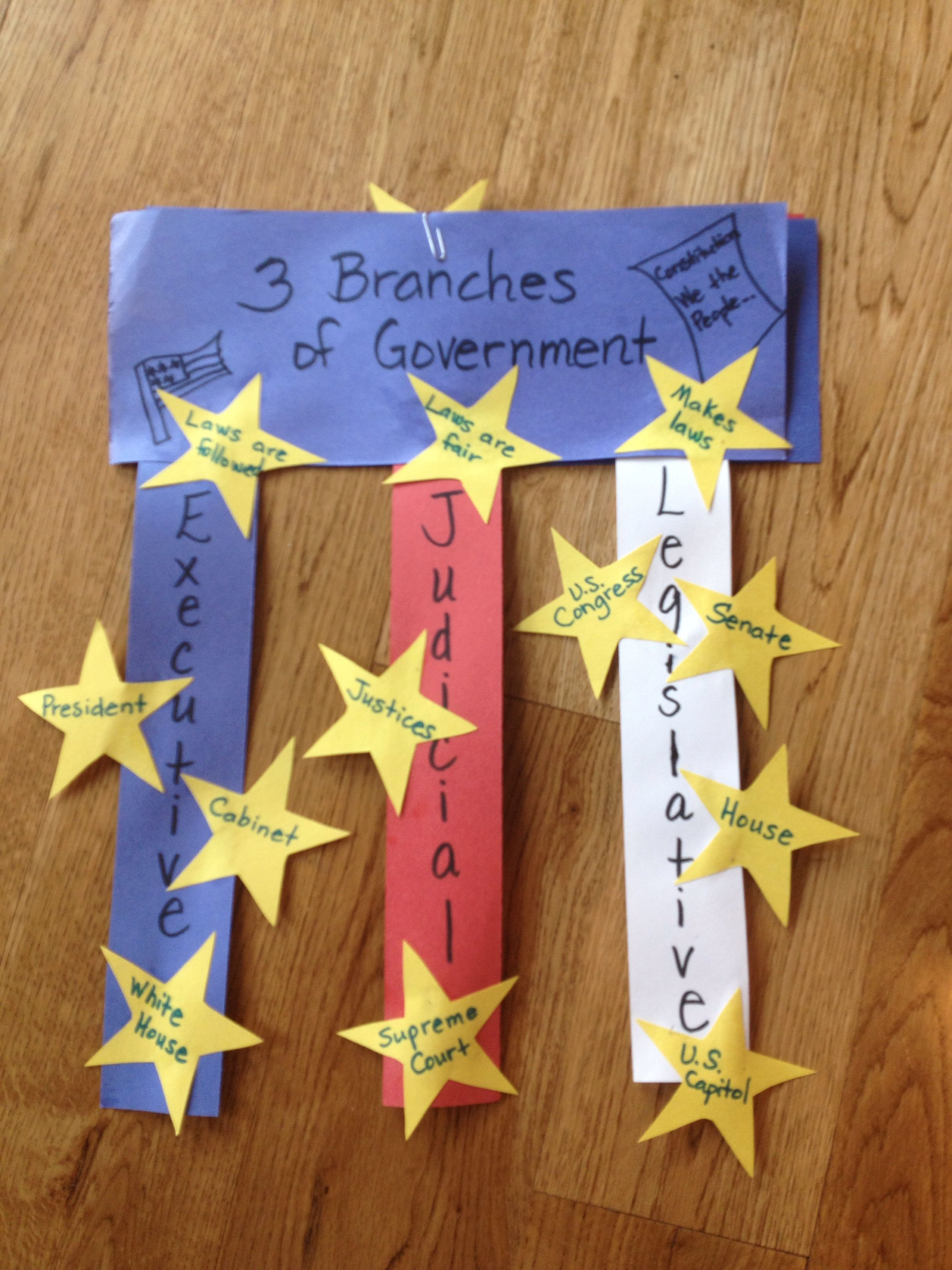 Three Branches Of Government Mobile Mobility Exercises