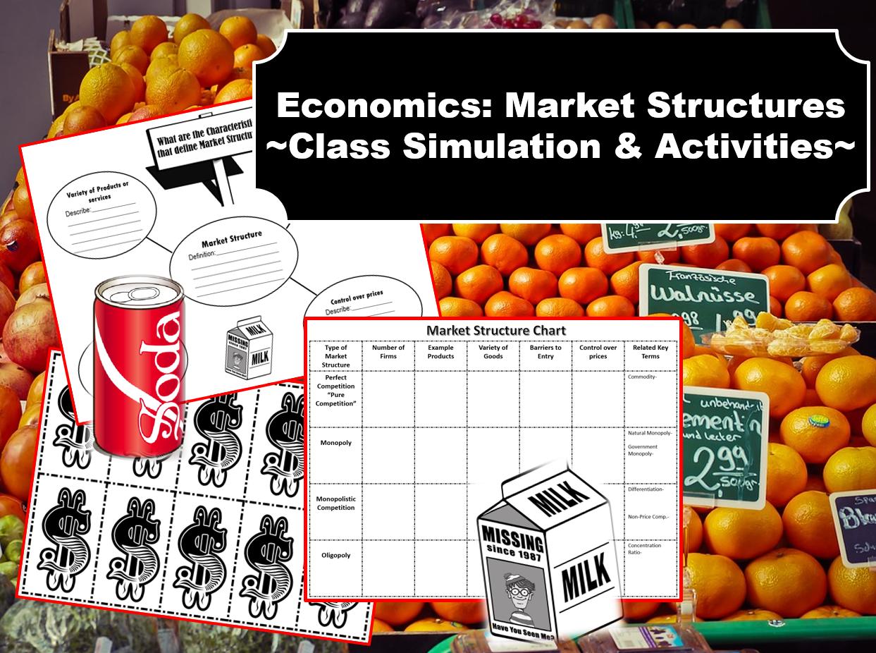 Economics Market Structures Class Activity