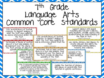 Seventh Grade Common Core Standards- Language Arts Posters