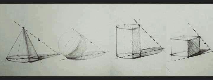 Pin by vishal kushwah on geometry sketches drawings