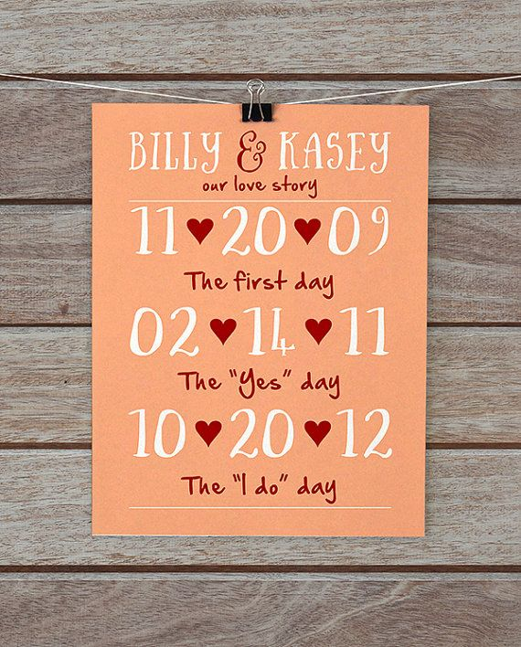 Important Dates, Paper Anniversary Gift for Husband, Wife