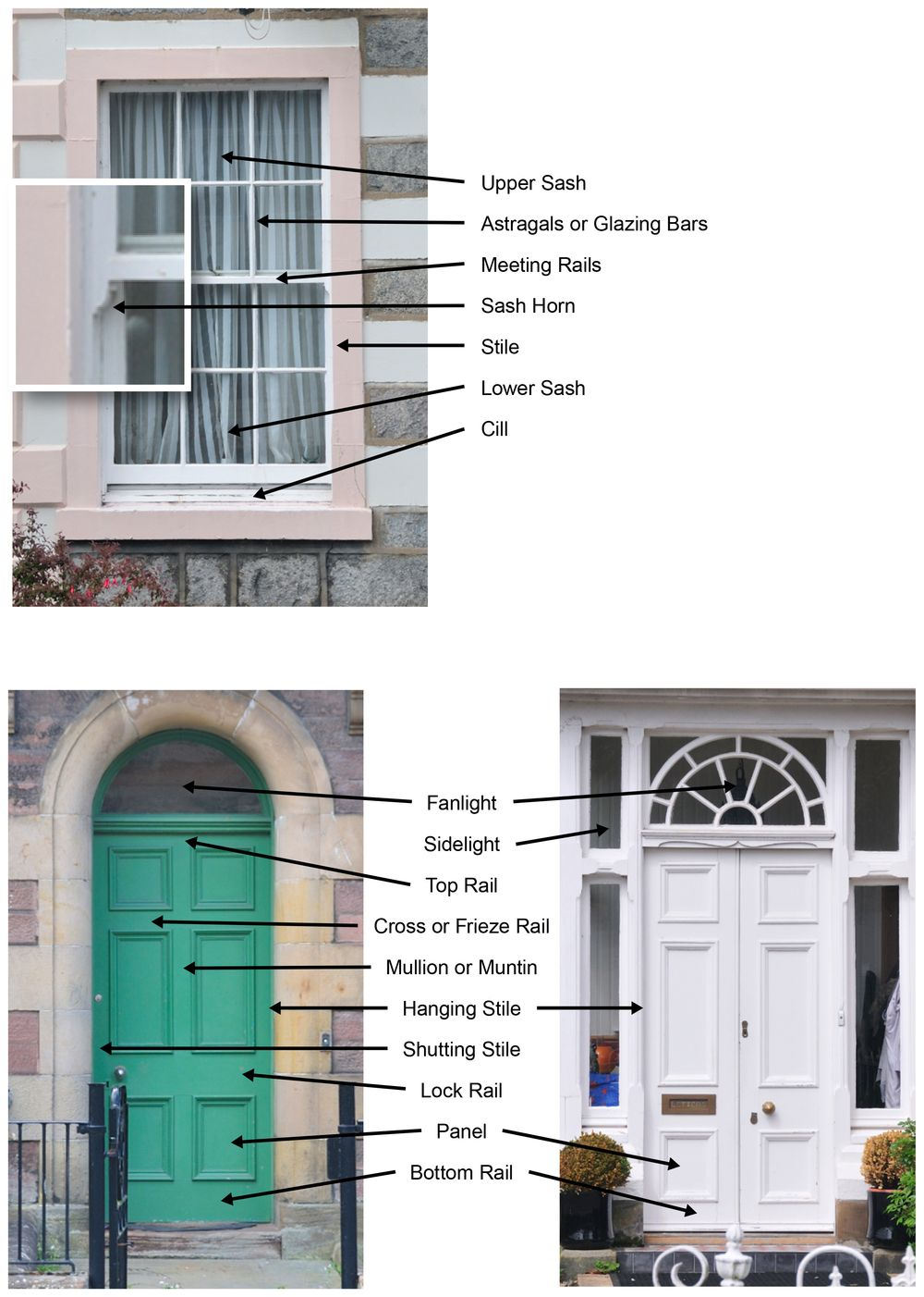 The anatomy of a traditional sash and case window and traditional ...