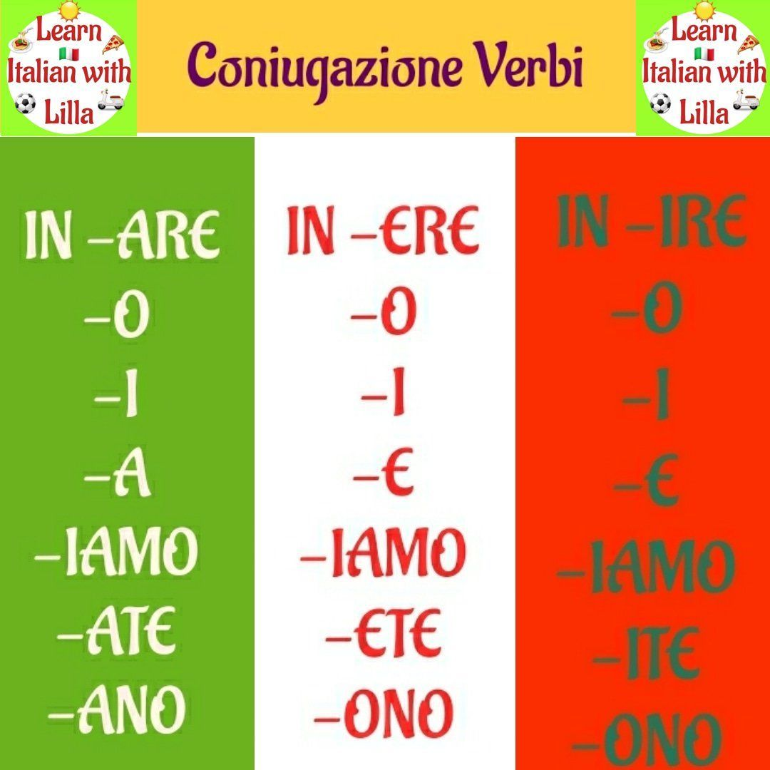 Learn How To Conjugate The Italian Verb Ending In Ere